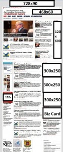 The ad locations and sizes on the front page of Oskaloosa News. (click for larger view)