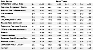 Oskaloosa Rides Stop Schedule (click for larger version)
